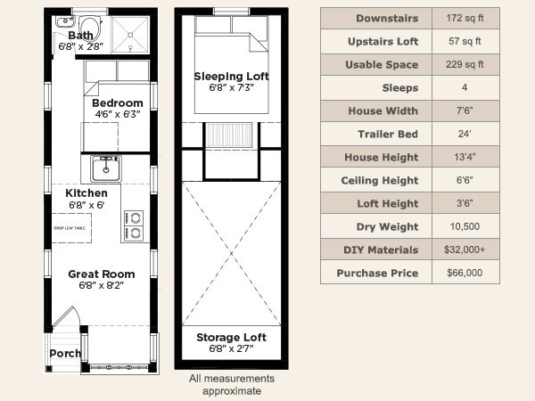 30 Ft Wide House Plans Narrow Lot House Plans At Eplanscom